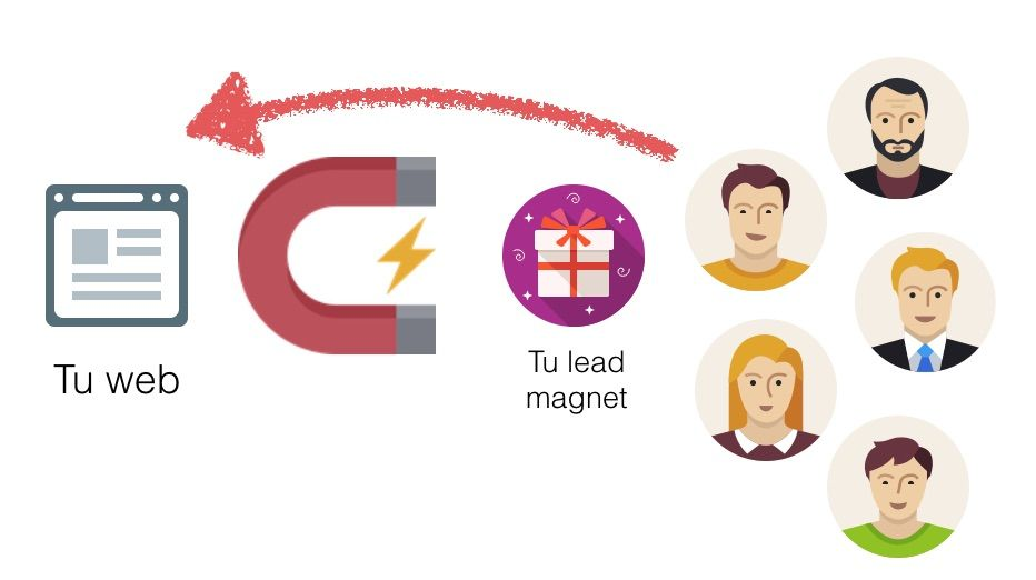 lead magnet y facebook ads