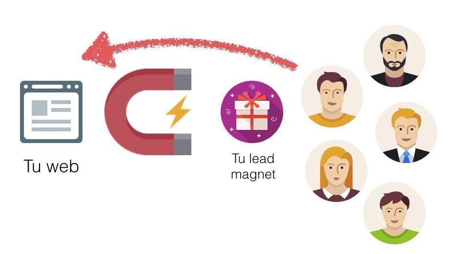 lead magnet y facebook ads